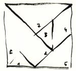 Tangram Quartet